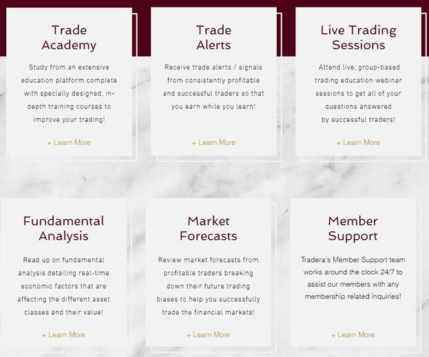 Tradera-Products
