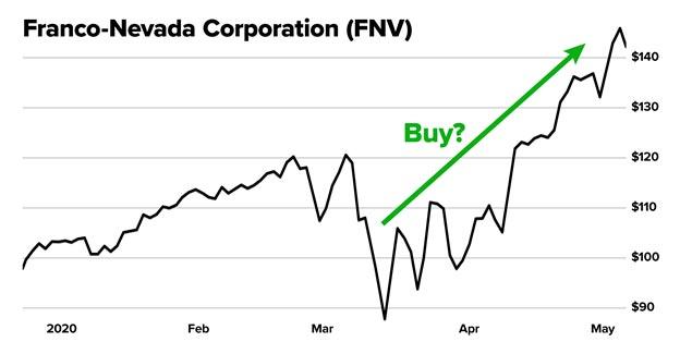 Franco-Nevada-Corp